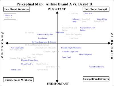perceptual map body shop Get directions, reviews and information for mcbride's rv service & body shop in chino, ca.