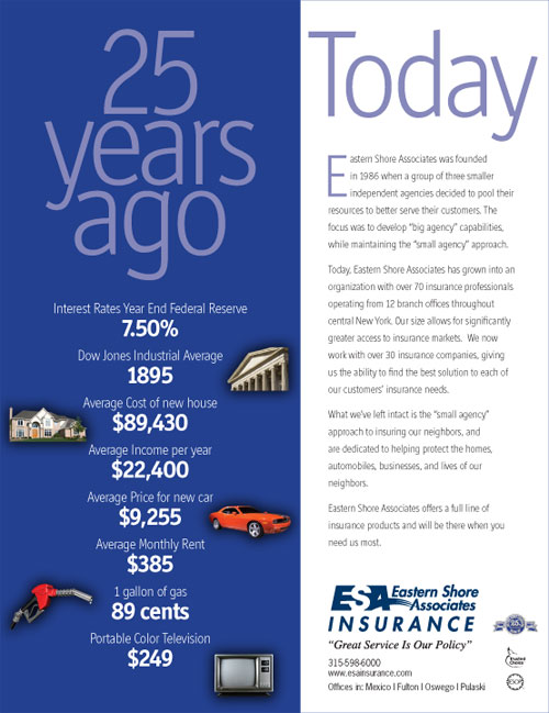 Eastern Shore Associates Insurance 25th Anniversary Ad